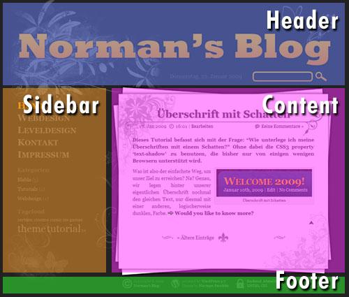 Zweispaltiges Layout mit Header, Sidebar, Content und Footer.